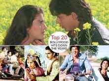 Highest Grossing Bollywood Movies by Box Office Collection