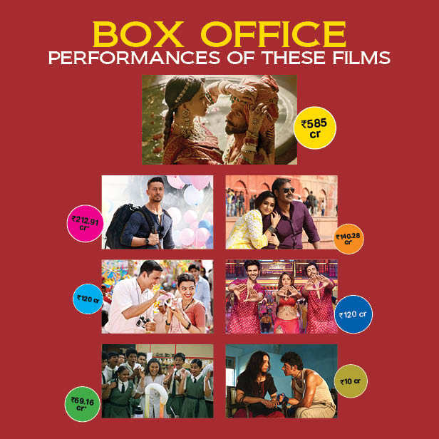 Bollywood Movies of 2018