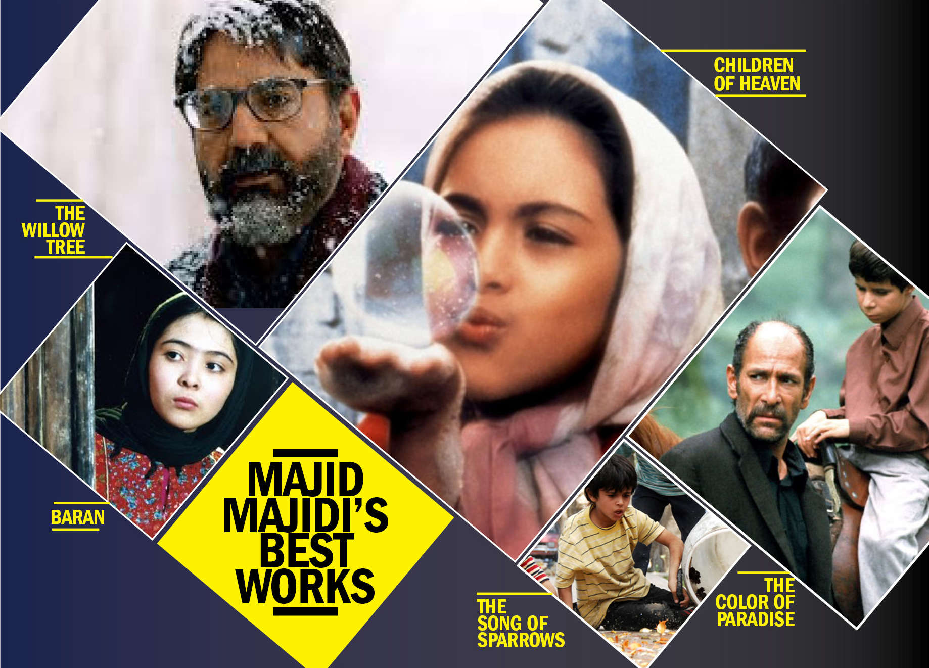 https://www.filmfare.com/interviews/exclusive-majid-majidi-talks-about-the-challenges-he-faced-while-making-beyond-the-clouds-27682.html