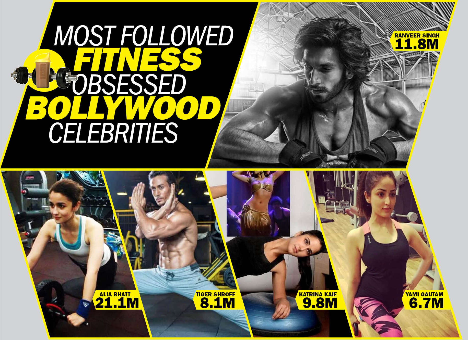Bollywood Actors You Need to Follow for Fitness Inspiration!