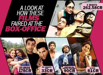Bollywood, 7 Bollywood films that perfectly define this generation