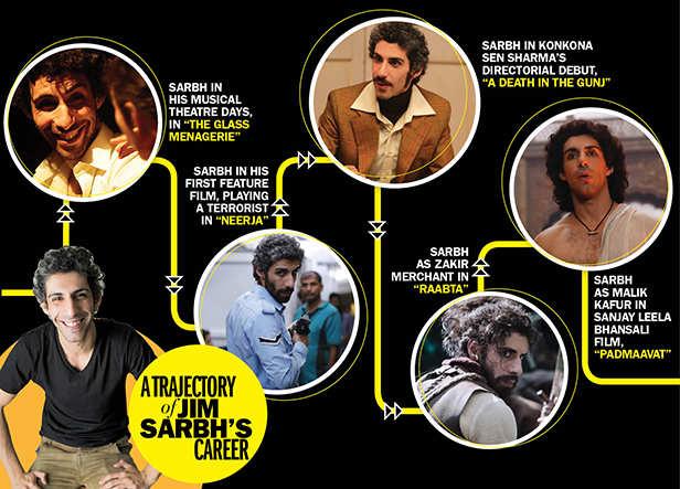 Jim Sarbh: The Unsung Hero of Padmaavat