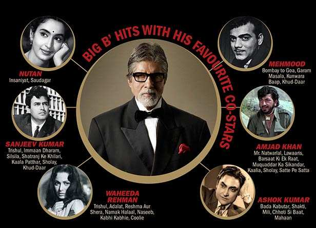 Amitabh Bachchan shares memories of his colleagues
