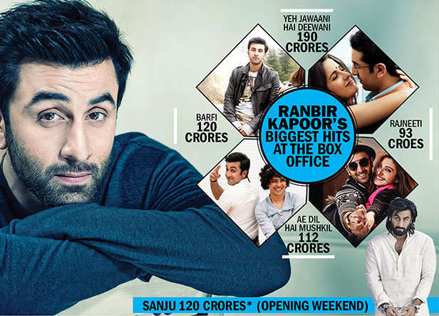 Five roles that only Ranbir Kapoor could pull off
