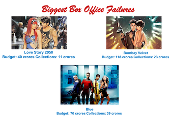 5 Big Budget Bollywood Films That Tanked At The Box Office Filmfare Com