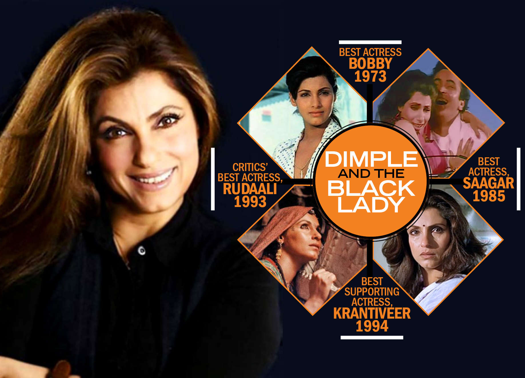 Birthday Special: Dimple Kapadia's glorious life journey