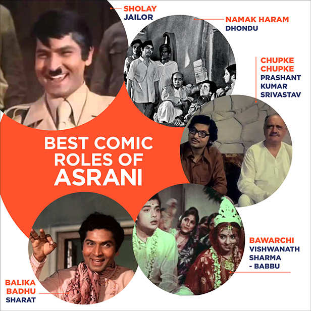 Asrani handpicks men and memories that have been his career signposts