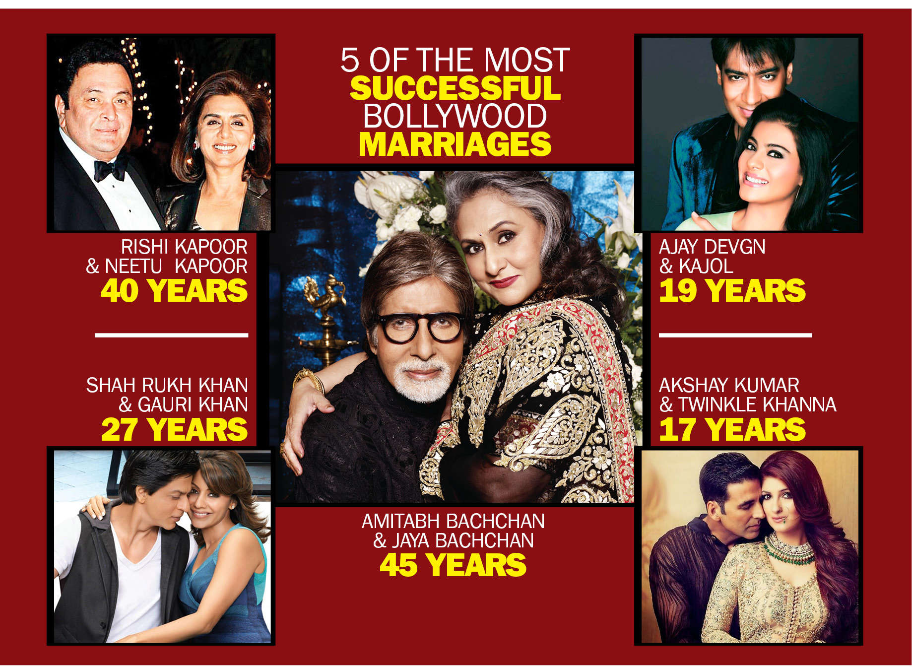 20 Bollywood weddings