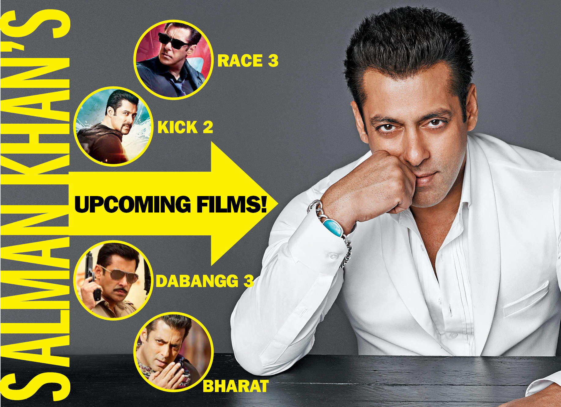 Salman Khan's journey down the years….