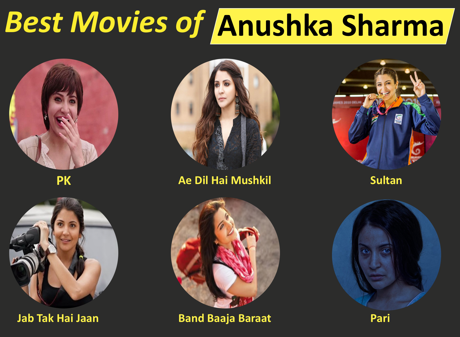 Birthday special: We take a look at Anushka Sharma's journey in Bollywood