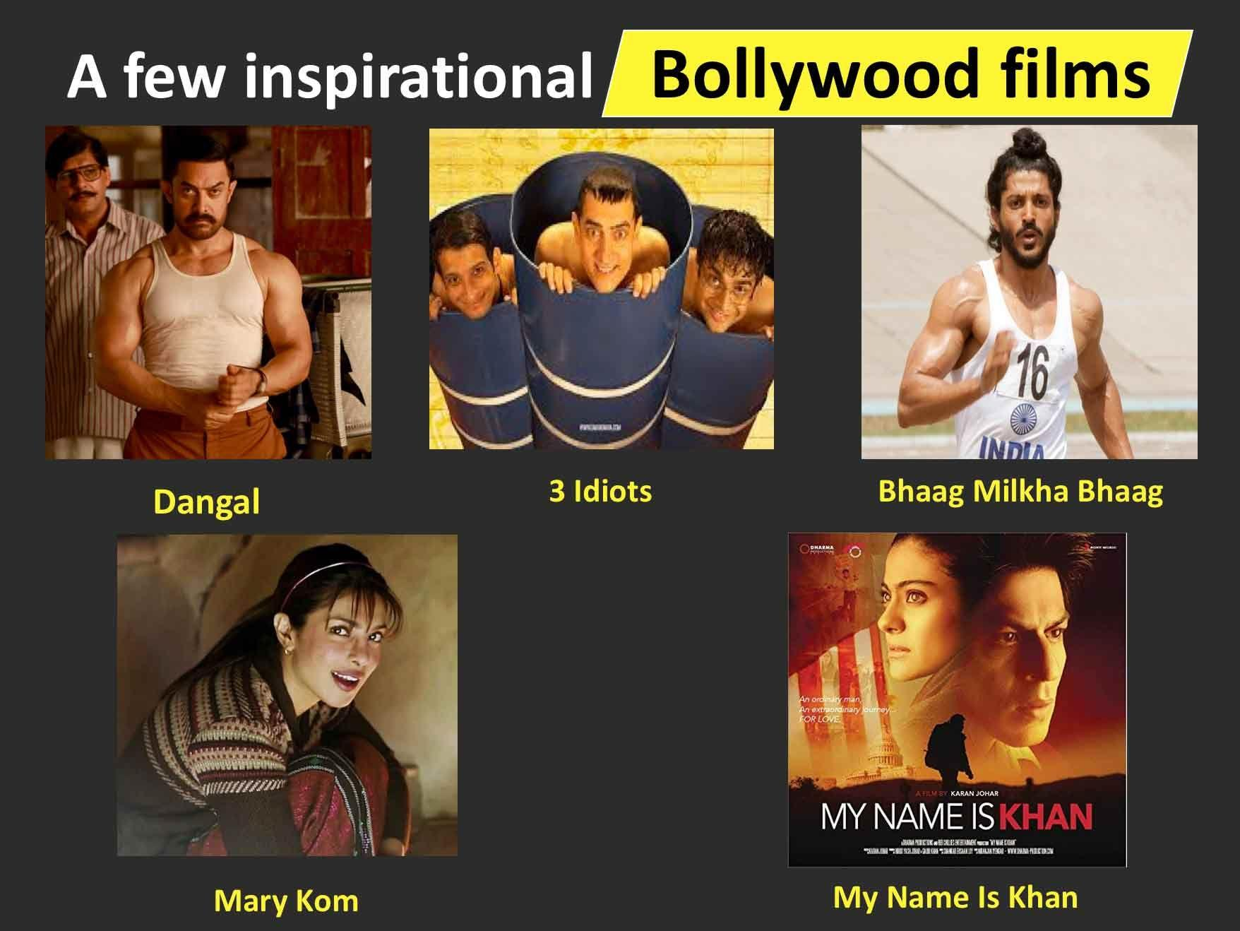 Here are 5 coming of age Bollywood films