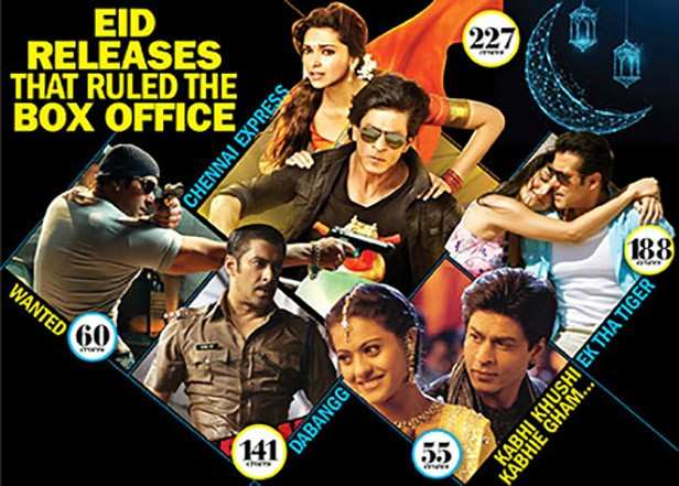 Bollywood Eid Releases